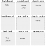 RPG Alignment.png